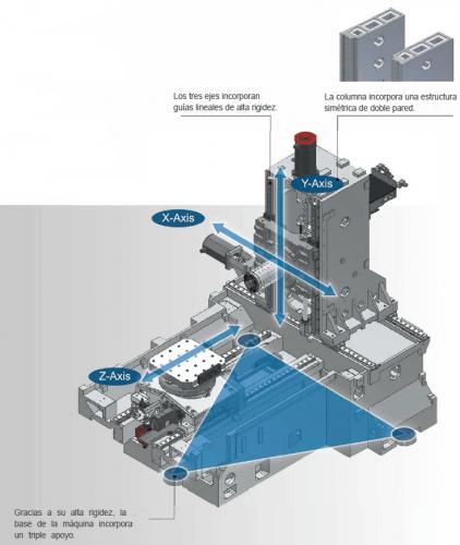 Centro de Mecanizado horizontal Tongtai HA-400II