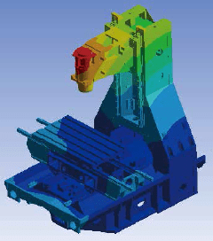 Vertical Machining Center Tongtai TMV-850QII