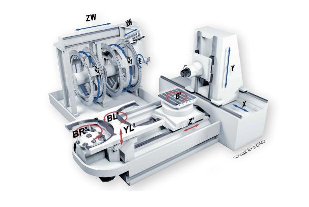 Centro de mecanizado universal de 4 ejes Grob G640