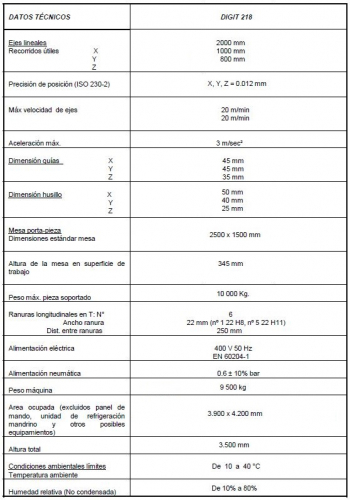 CENTRO MECANIZADO FIDIA D218/BSH