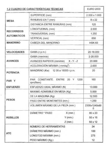 FRESADORA CNC PUENTE CORREA EURO 2000