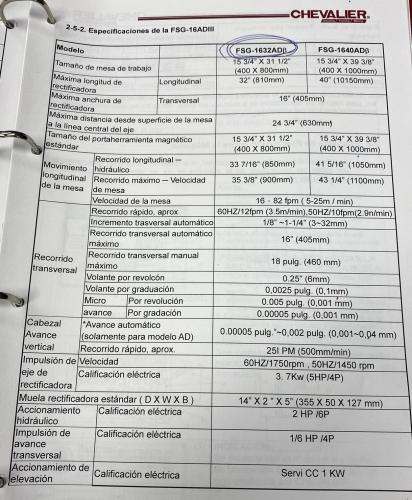 RECTIFICADORA CHEVALIER FSG 1632ADIII